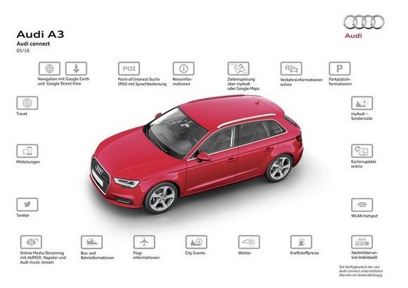 Audi A 3 Audi connect SIM – Audi stattet neue Modelle mit integrierter SIM-Karte aus © Audi AG